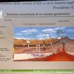 Schema del campo geotermico