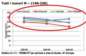 ars_tabella_tumori