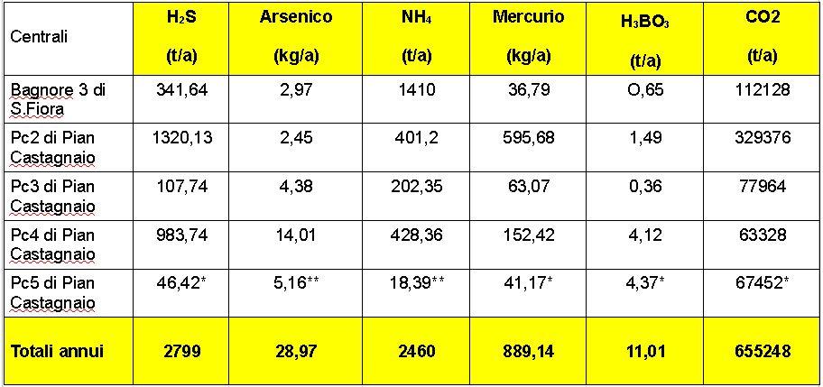 20131105_tabella aie crop