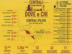 Grafico di Pierpaolo Balani a corredo dell'articolo de Il Fatto Quotidiano
