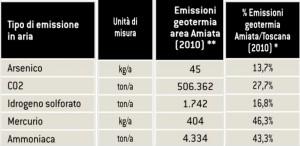 emissioni basosi bravi